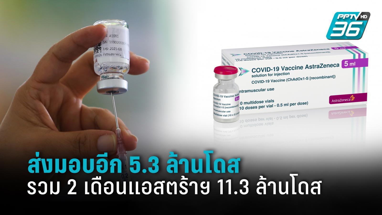 เดือน ก.ค. แอสตร้าเซเนก้าส่งมอบไทย อีก 5.3 ล้านโดส