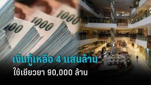 โควิดรอบนี้ใช้เงินเยียวยาแล้ว 90,000 ล้าน เงินกู้ยังเหลืออีก 4 แสนล้าน หากจำเป็นอาจกู้เพิ่ม