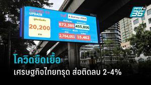 หอการค้าไทย ชี้ โควิดยืดเยื้อ ฉุดเศรษฐกิจไทยทรุดหนัก ส่อติดลบ 2-4%