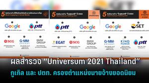 """ผลสำรวจ """"Universum 2021 Thailand"""" ชี้นักศึกษาไทยให้ความสำคัญเรื่อง """"ฐานเงินเดือน"""" และ """"ประโยชน์จากการทำงาน"""" มากที่สุด"""