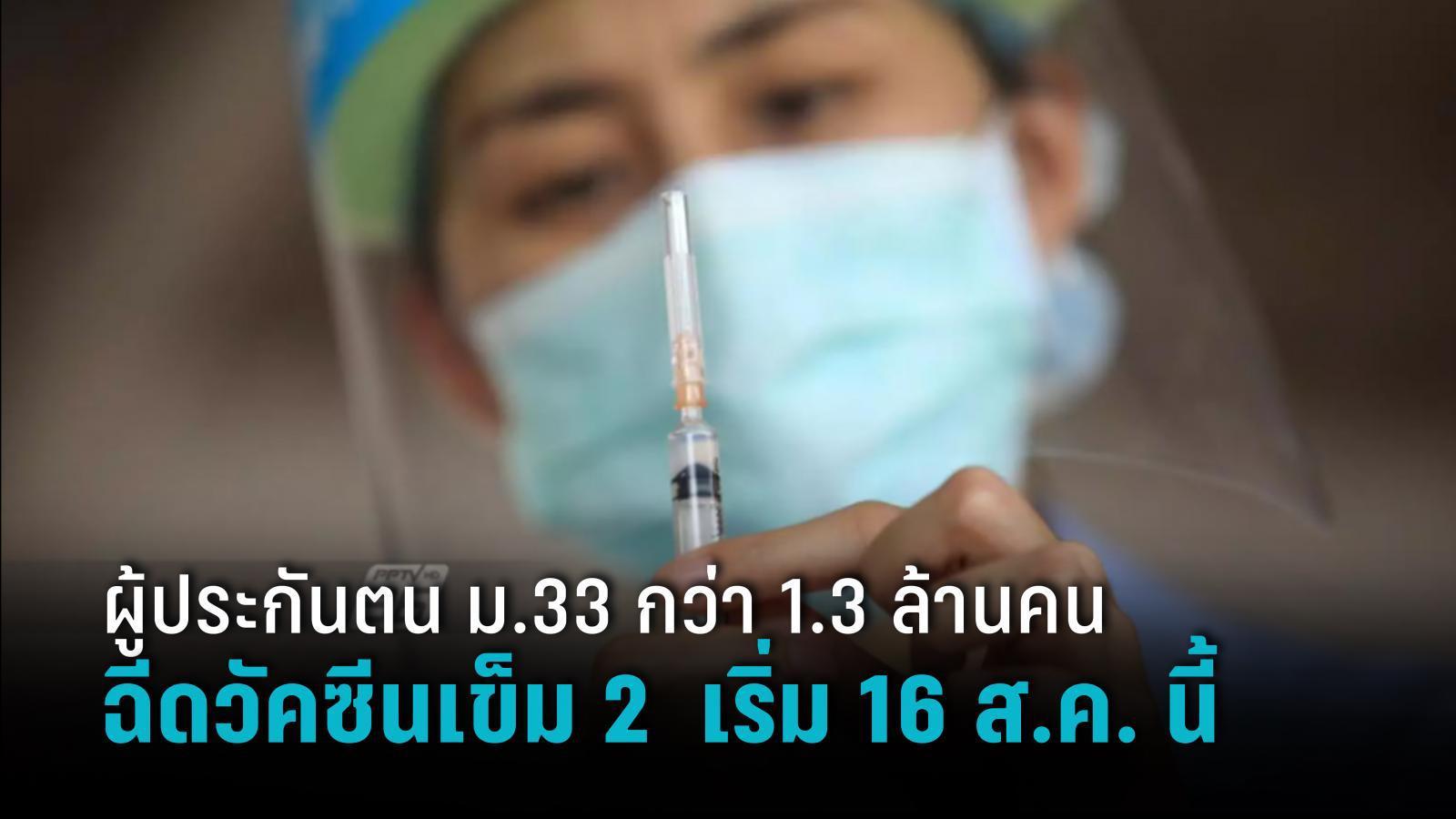 """ผู้ประกันตน ม.33 กว่า1.3 ล้านคน ฉีดวัคซีนเข็ม 2 """"แอสตร้าเซนเนก้า""""เริ่ม 16 ส.ค. นี้"""