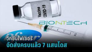 """""""วัคซีนไฟเซอร์"""" จัดส่งครบแล้ว 7 แสนโดส กรมควบคุมโรค ยืนยันไม่มีสต๊อกวัคซีน ไม่เลือกฉีดเคสวีไอพี"""