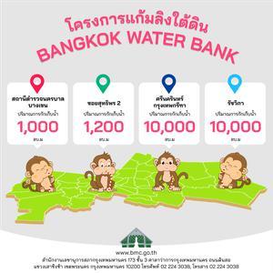 สภากรุงเทพมหานคร Ep.3 บทบาทของ คณะกรรมการการระบายน้ำ
