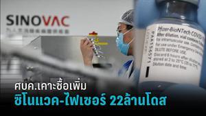 ศบค.เคาะสั่งไฟเซอร์ 10 ล้าน ซื้อซิโนแวคอีก 12 ล้านโดส อัปเดตสถานะนำเข้า วัคซีนโควิด 7 ยี่ห้อ