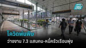 """""""สภาพัฒน์"""" ชี้ ครึ่งปี'64 คนไทยว่างงาน 7.3 แสนคน หนี้ครัวเรือนพุ่งต่อเนื่อง"""