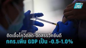กกร.ปรับเพิ่ม GDP หลังคาดการณ์เศรษฐกิจไทยโค้งสุดท้ายปีนี้ดีขึ้น