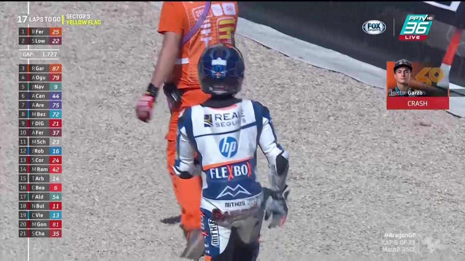 "Hector Garzo เข้าโค้งหลุดไลน์ ล้มพับไปที่โค้ง 8 Moto 2  สนามที่ 13 ในรายการ ""Gran Premio TISSOT de Aragón"""
