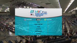 ไฮไลท์ | พีพีทีวี วอลเลย์บอลชาย เจวีเอ ชิงชนะเลิศแห่งเอเชีย | ไทย พบ ปากีสถาน | 12 ก.ย. 64
