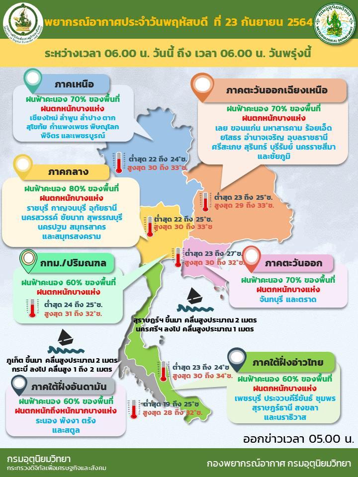 อุตุฯ เตือน เตรียมรับมือฝนตกหนัก ร่องมรสุมเข้าไทย