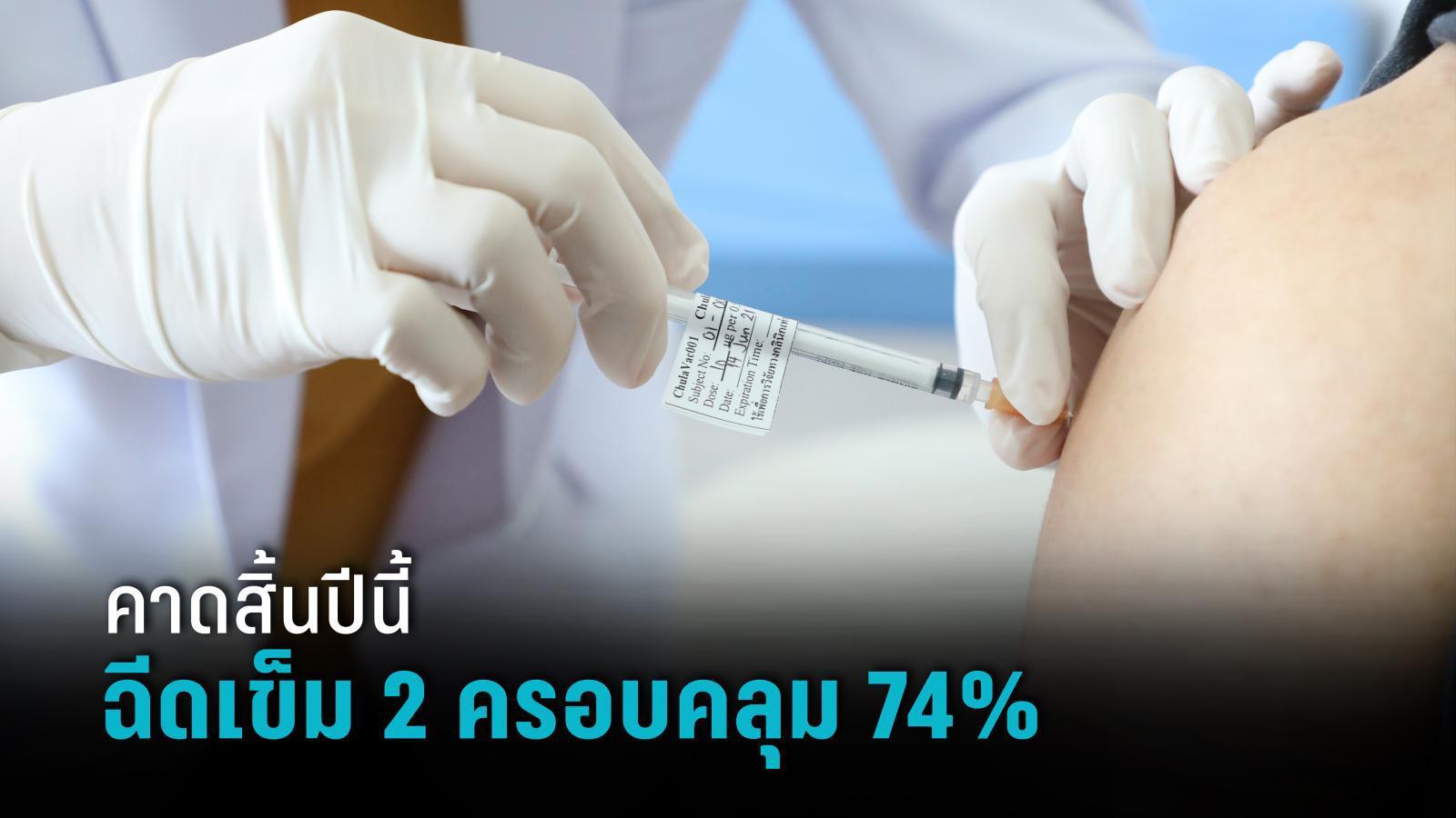 ไทยฉีดวัคซีนโควิด-19 เกิน 50 ล้านโดส คาดสิ้นปีฉีดเข็ม 2 ครอบคลุม 74%