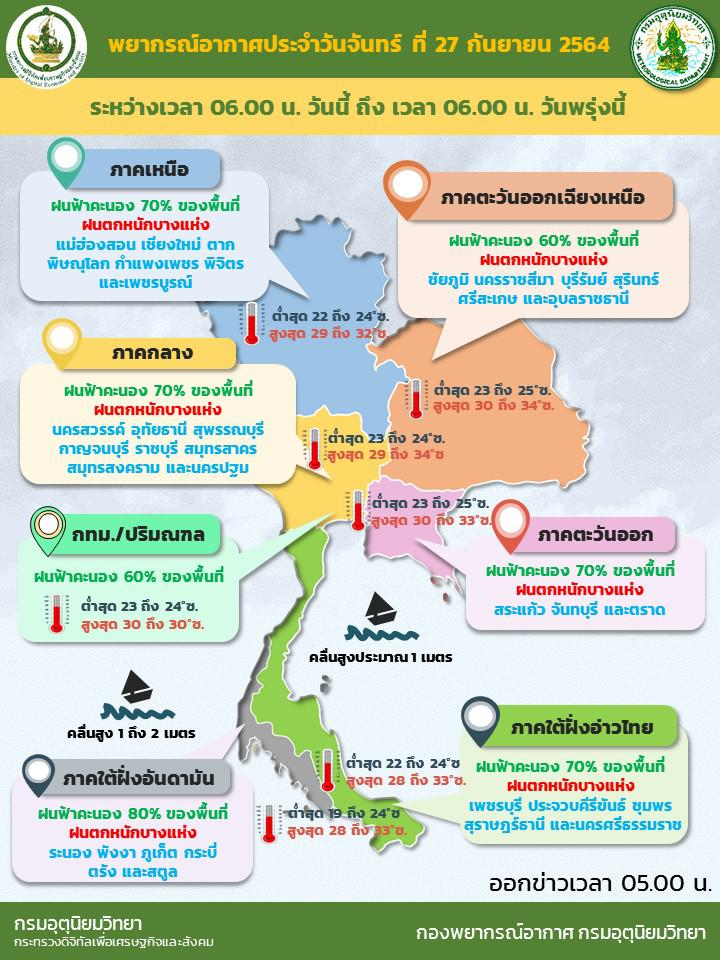อุตุฯ เตือน ฝนตกหนัก 39 จังหวัด ระวังน้ำท่วมฉับพลัน