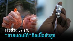"""โควิดไทยเสียชีวิต 87 ราย """"ภาคใต้"""" ติดเชื้อยังพุ่ง """"ยะลา"""" อันดับ 2 รองจากกรุงเทพฯ"""