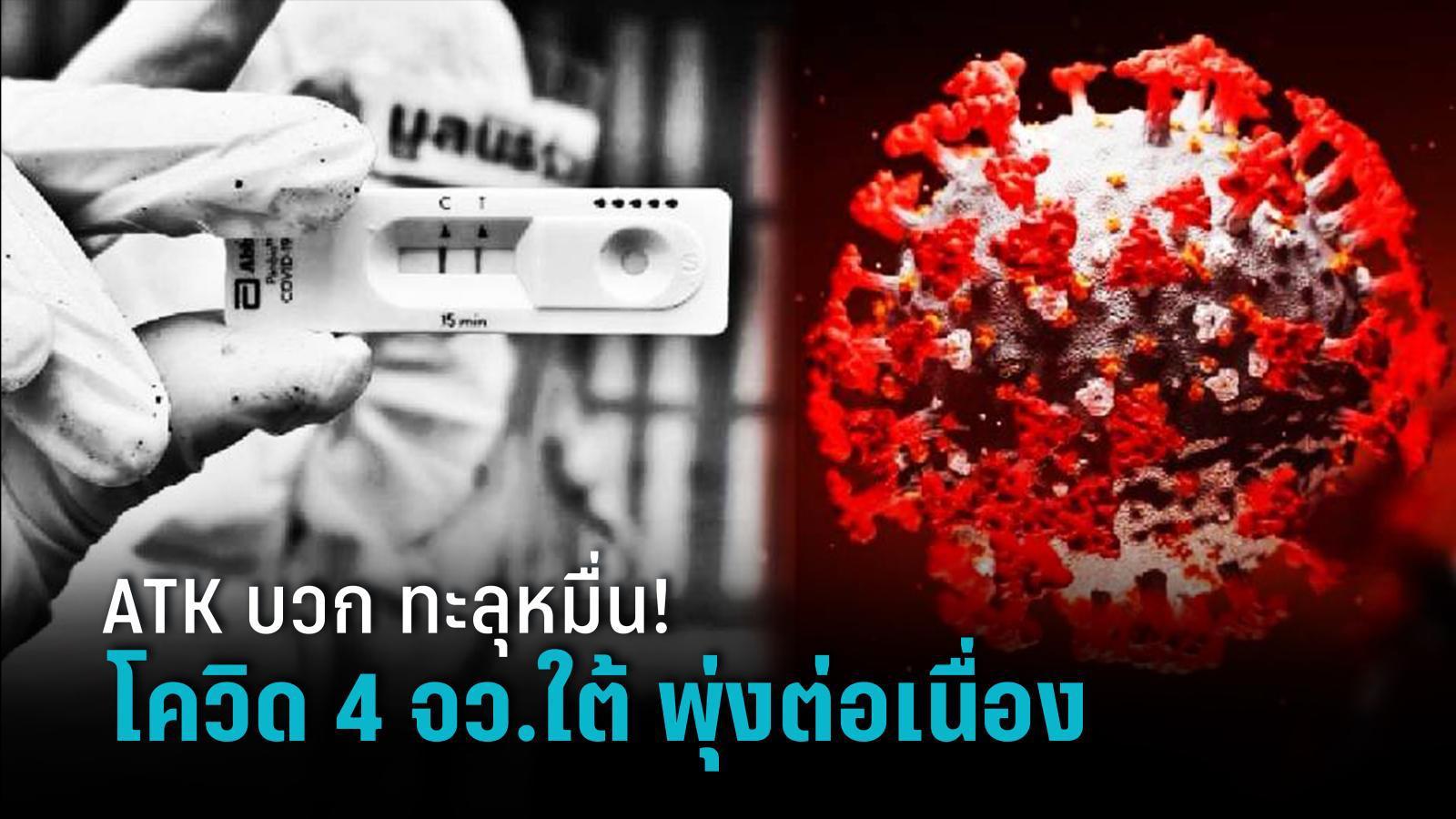 โควิด 4 จว.ใต้พุ่งติด Top 5 ทั่วไทย 4 จังหวัดรอด ไทยอันดับโลกแซงญี่ปุ่น ผล ATK วันนี้เกินหมื่น