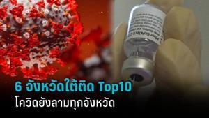 โควิด 6 จังหวัดใต้ยอดพุ่ง 77 จังหวัดยังลามพบติดเชื้อรายใหม่ อัปเดตฉีดวัคซีน