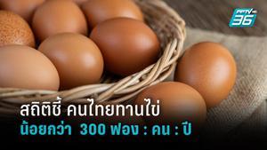 กรมอนามัย เผยสถิติคนไทยบริโภคไข่ต่อปีไม่ถึง 300 ฟองต่อคนต่อปี ทั้งที่เป็นแหล่งโปรตีนคุณภาพ