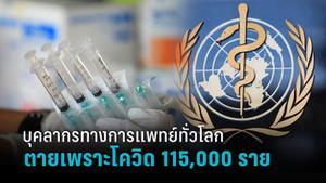 บุคลากรทางการแพทย์ทั่วโลกตายเพราะโควิด-19 แล้ว   115,000ราย