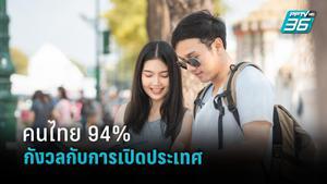 คนไทยร้อยละ 94 กังวลกับการเปิดประเทศอยากให้ภาครัฐเพิ่มมาตรการควบคุม